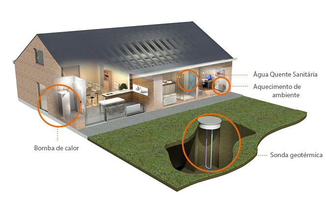 Bomba de calor ar gua - Bomba de calor geotermica precio ...
