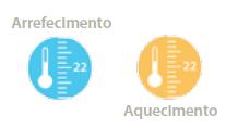 VRV_arrefec_aquec