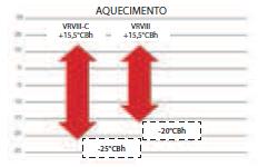 VRV_III_C_AQUECIMENTO