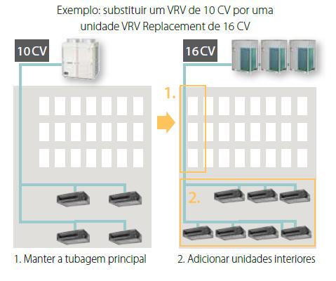 VRV_Replacement_Maior Capacidade