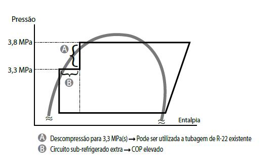 VRV_Replacement_Pressão Reduzida